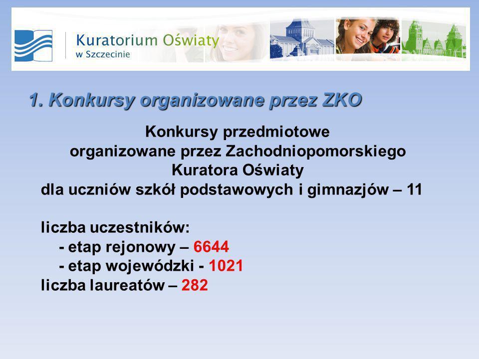 1. Konkursy organizowane przez ZKO Konkursy przedmiotowe organizowane przez Zachodniopomorskiego Kuratora Oświaty dla uczniów szkół podstawowych i gim