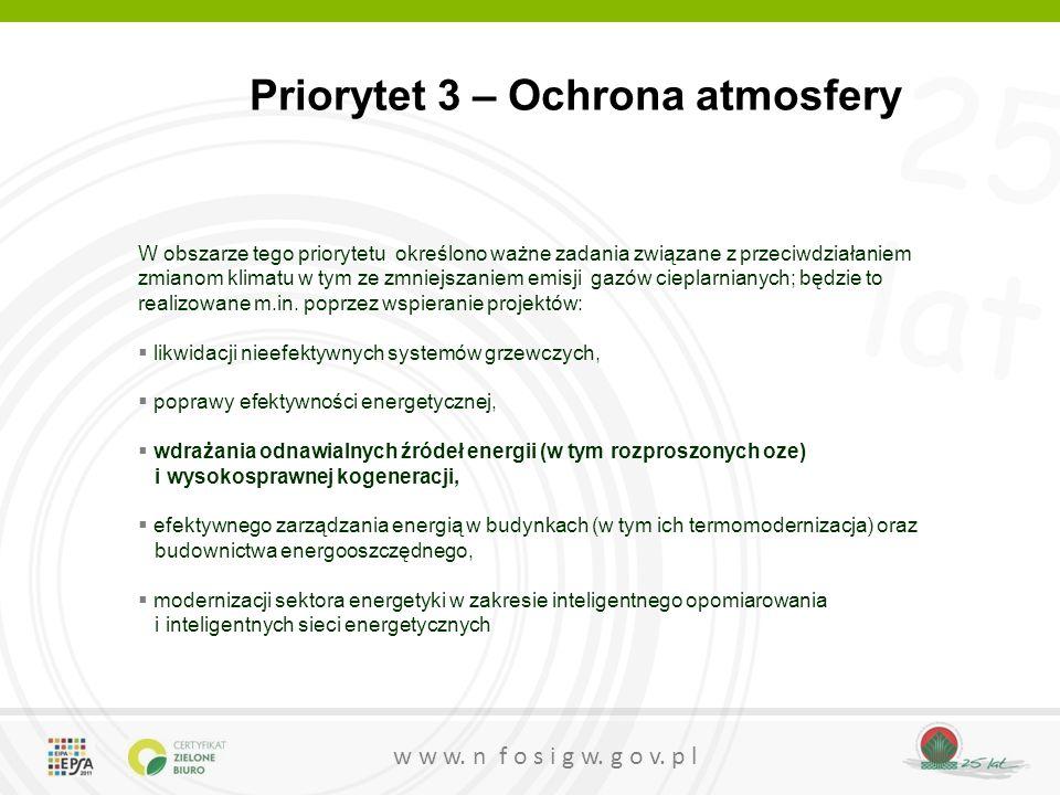 25 lat w w w. n f o s i g w. g o v. p l Priorytet 3 – Ochrona atmosfery W obszarze tego priorytetu określono ważne zadania związane z przeciwdziałanie