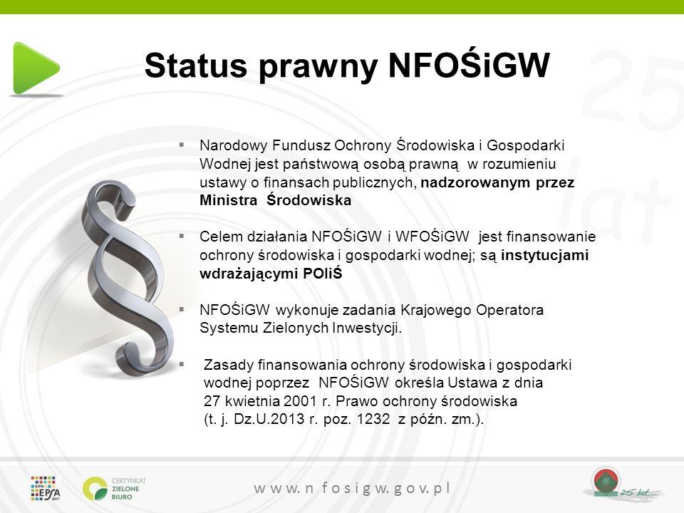 25 lat w w w.n f o s i g w. g o v. p l Status prawny NFOŚiGW  Ustawa z dnia 27 kwietnia 2001 r.
