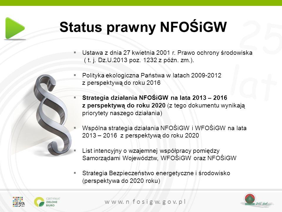 25 lat w w w. n f o s i g w. g o v. p l Status prawny NFOŚiGW  Ustawa z dnia 27 kwietnia 2001 r. Prawo ochrony środowiska ( t. j. Dz.U.2013 poz. 1232