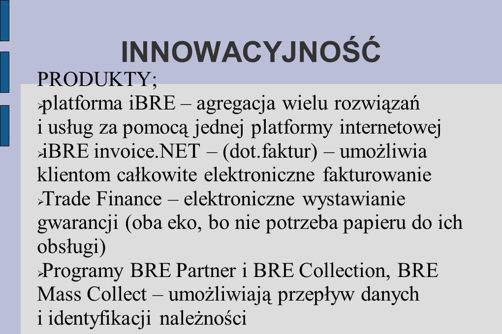 INNOWACYJNOŚĆ PRODUKTY;  platforma iBRE – agregacja wielu rozwiązań i usług za pomocą jednej platformy internetowej  iBRE invoice.NET – (dot.faktur)