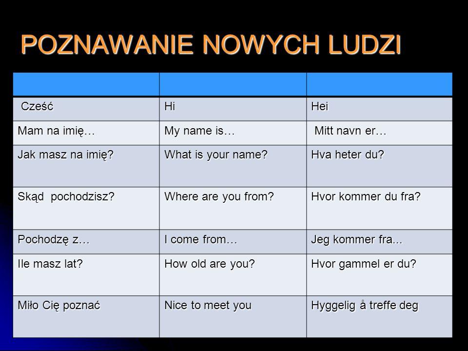 POZNAWANIE NOWYCH LUDZI Cześć CześćHiHei Mam na imię… My name is… Mitt navn er… Mitt navn er… Jak masz na imię? What is your name? Hva heter du? Skąd