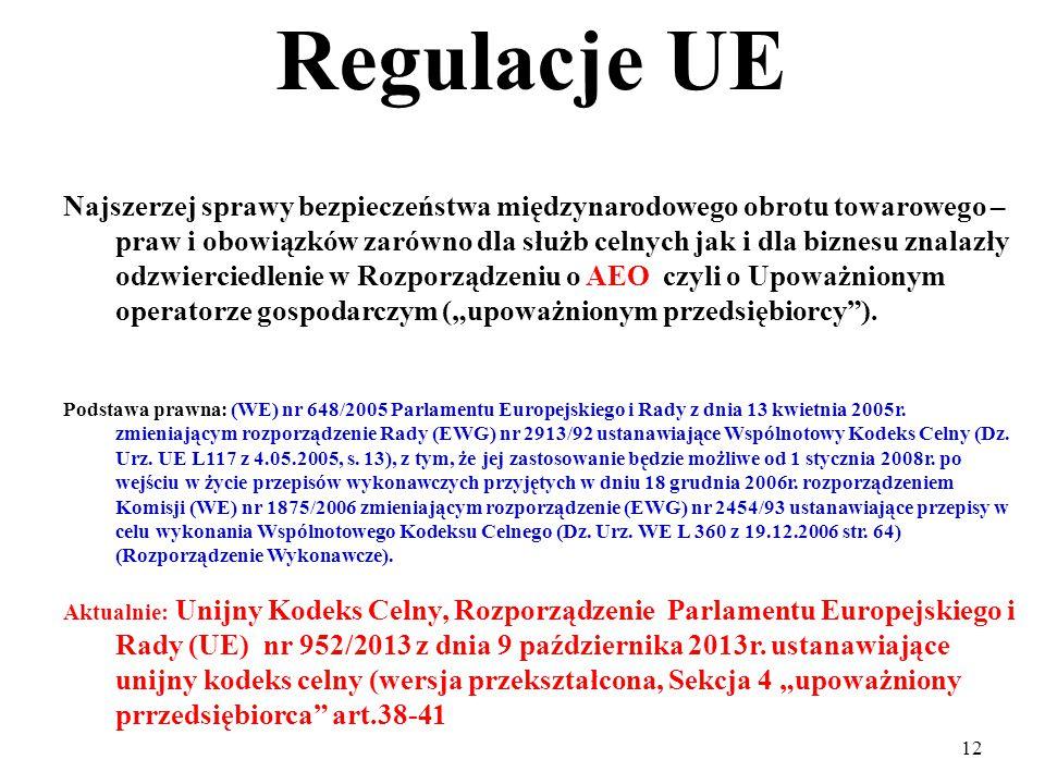 11 Regulacje UE Analiza ryzyka jako jedna z podstawowych metod kontroli - obligatoryjna dla służb celnych od końca 2006r.