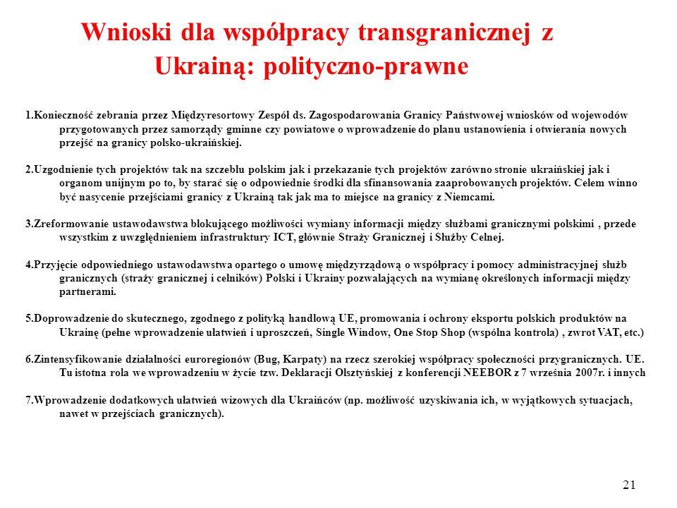 20 Wnioski dla współpracy transgranicznej z Ukrainą 1.Polityczno-prawne 2.Infrastrukturalne 3.Organizacyjne