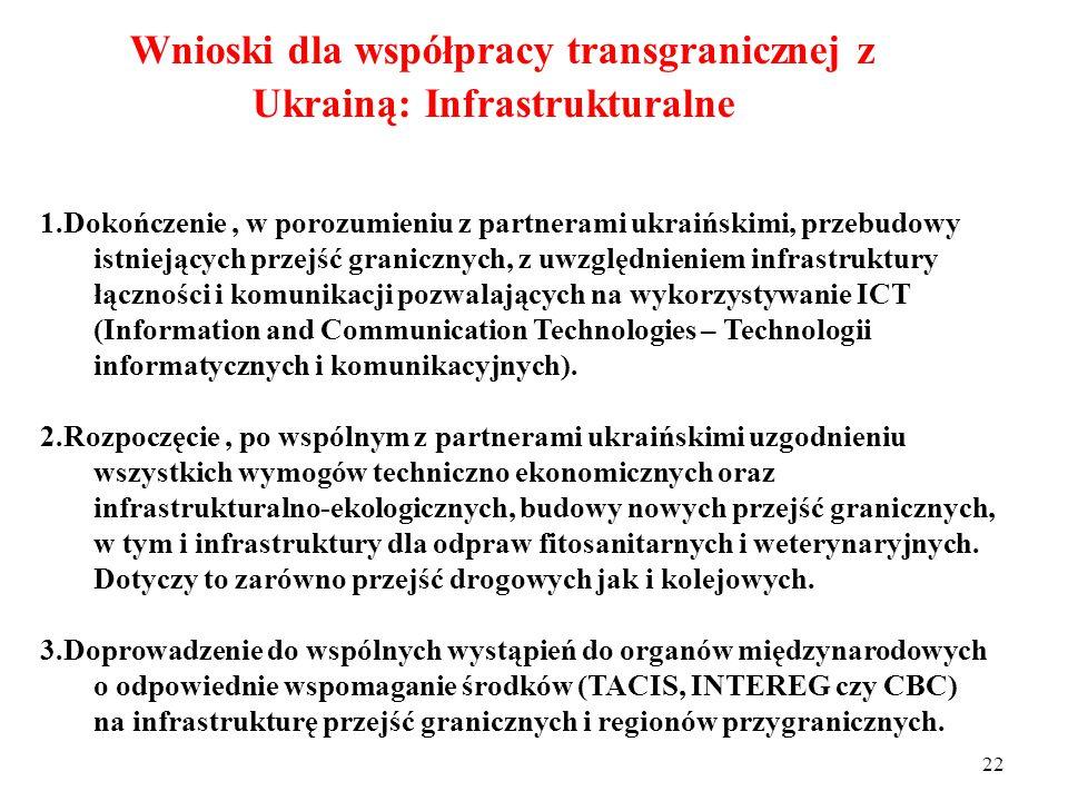 21 Wnioski dla współpracy transgranicznej z Ukrainą: polityczno-prawne 1.Konieczność zebrania przez Międzyresortowy Zespół ds.