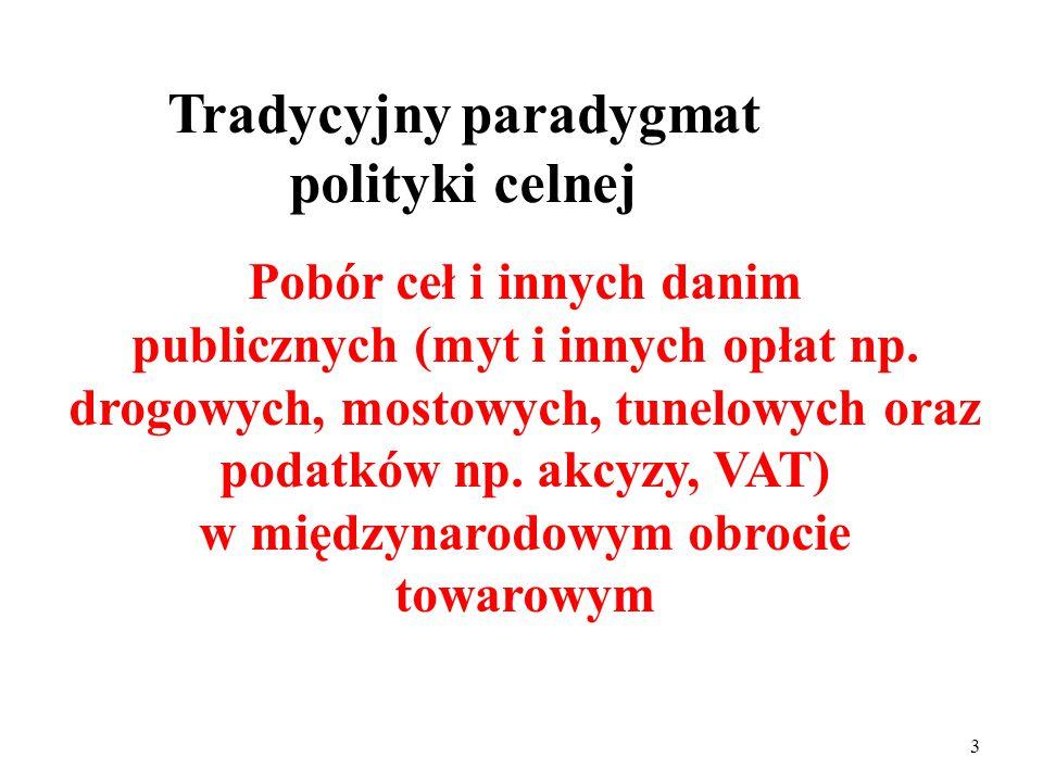 2 Plan 1.Tradycyjny, współczesny i aktualny paradygmat polityki celnej UE 2.Zagrożenia w międzynarodowym łańcuchu dostaw: Ekonomiczne (handlowo-finansowe, czas!!!) Bezpieczeństwa narodowego (militarne, zagrożenia dla życia i zdrowia) 3.