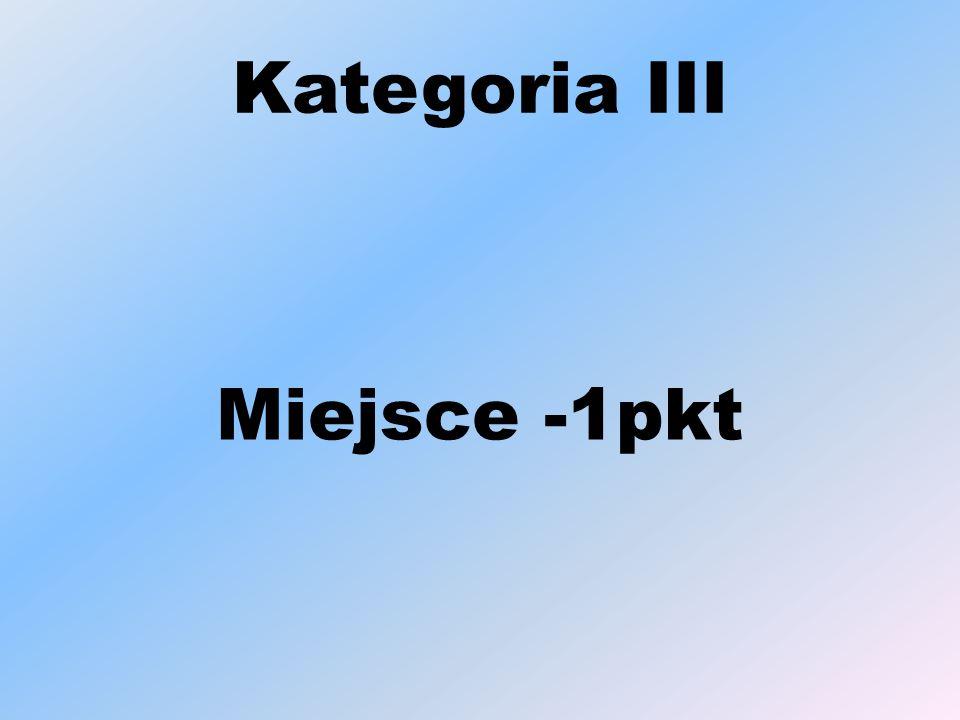 Kategoria III Miejsce -1pkt