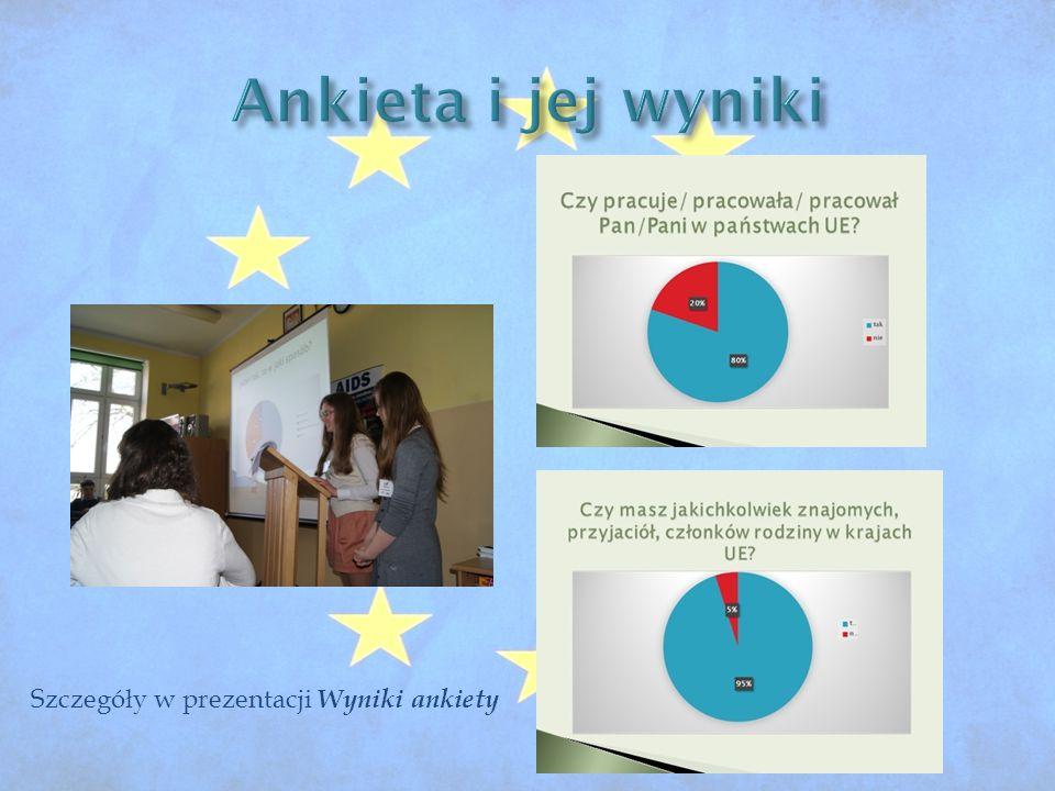 Szczegóły w prezentacji Wyniki ankiety