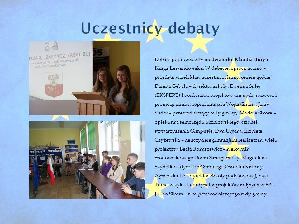 Debatę poprowadziły moderatorki : Klaudia Bury i Kinga Lewandowska. W debacie, oprócz uczniów, przedstawicieli klas, uczestniczyli zaproszeni goście: