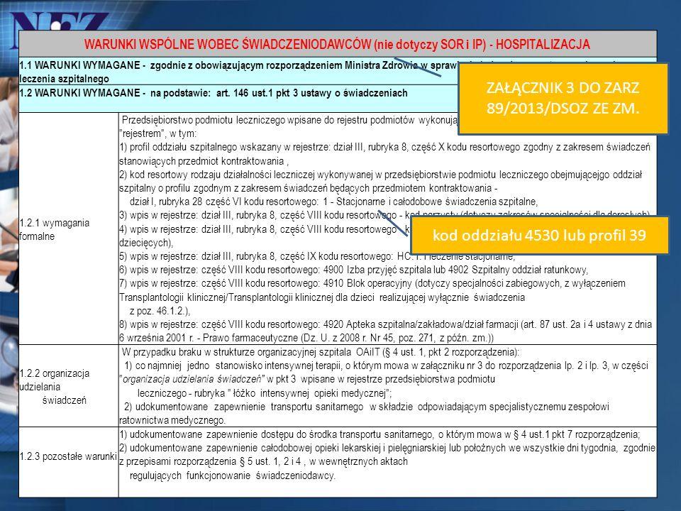 WARUNKI WSPÓLNE WOBEC ŚWIADCZENIODAWCÓW (nie dotyczy SOR i IP) - HOSPITALIZACJA 1.1 WARUNKI WYMAGANE - zgodnie z obowiązującym rozporządzeniem Ministr