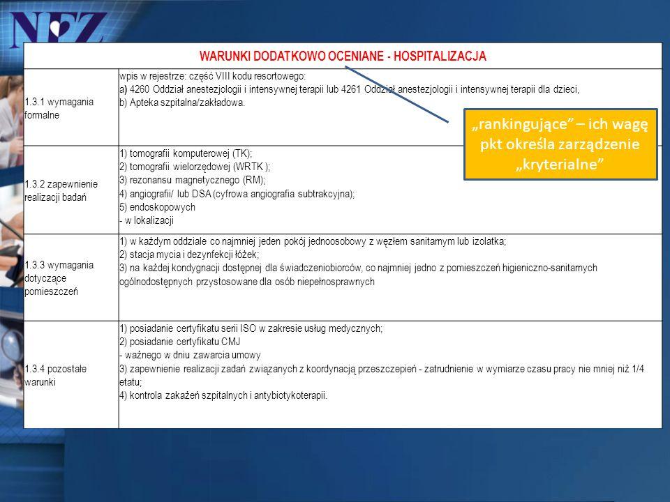 WARUNKI DODATKOWO OCENIANE - HOSPITALIZACJA 1.3.1 wymagania formalne wpis w rejestrze: część VIII kodu resortowego: a) 4260 Oddział anestezjologii i i
