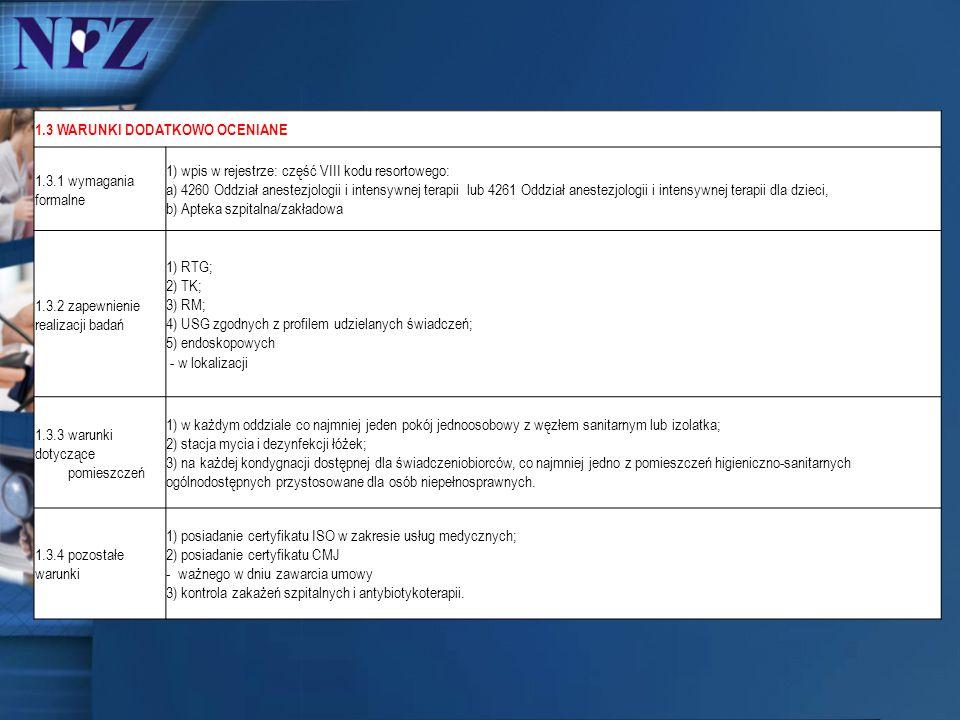 1.3 WARUNKI DODATKOWO OCENIANE 1.3.1 wymagania formalne 1) wpis w rejestrze: część VIII kodu resortowego: a) 4260 Oddział anestezjologii i intensywnej