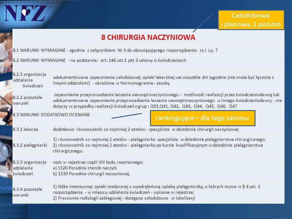 8 CHIRURGIA NACZYNIOWA 8.1 WARUNKI WYMAGANE - zgodnie z załącznikiem Nr 3 do obowiązującego rozporządzenia: cz.I Lp. 7 8.2 WARUNKI WYMAGANE - na podst