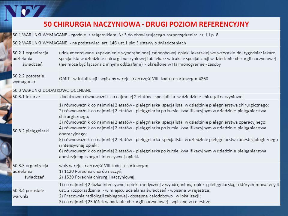 50 CHIRURGIA NACZYNIOWA - DRUGI POZIOM REFERENCYJNY 50.1 WARUNKI WYMAGANE - zgodnie z załącznikiem Nr 3 do obowiązującego rozporządzenia: cz. I Lp. 8