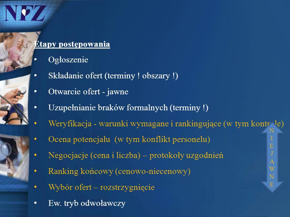 Etapy postępowania Ogłoszenie Składanie ofert (terminy ! obszary !) Otwarcie ofert - jawne Uzupełnianie braków formalnych (terminy !) Weryfikacja - wa