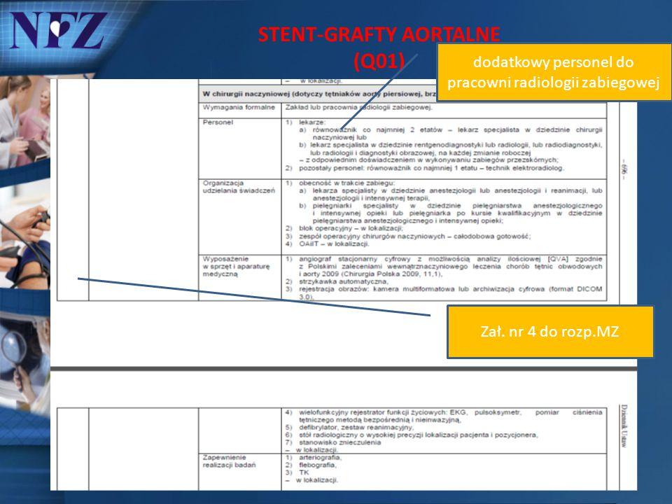 STENT-GRAFTY AORTALNE (Q01) Zał. nr 4 do rozp.MZ dodatkowy personel do pracowni radiologii zabiegowej