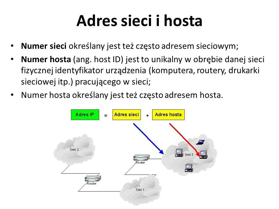 Adres sieci i hosta Numer sieci określany jest też często adresem sieciowym; Numer hosta (ang. host ID) jest to unikalny w obrębie danej sieci fizyczn