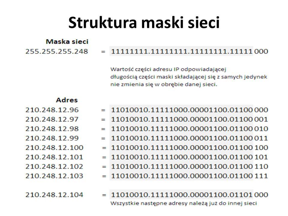 Struktura maski sieci