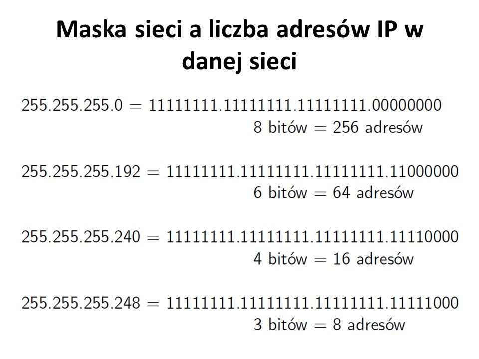 Maska sieci a liczba adresów IP w danej sieci