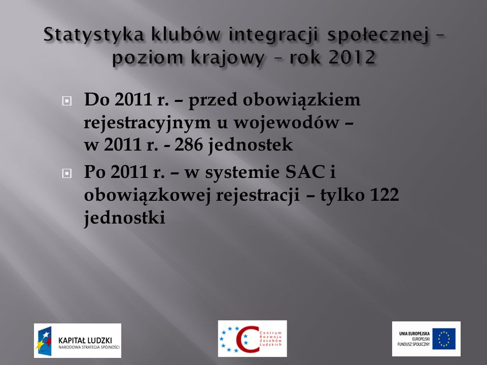  Do 2011 r. – przed obowiązkiem rejestracyjnym u wojewodów – w 2011 r.