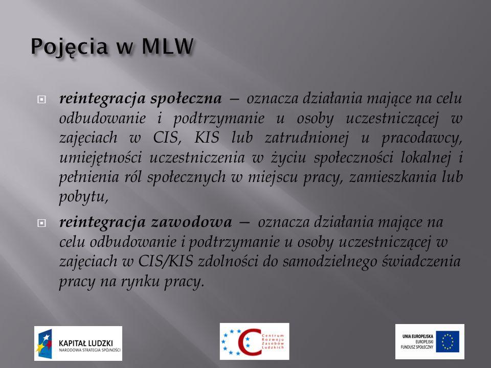 """ Zadanie nr 1 : Ustalenie podziału """"Listy Interesariuszy MLW ,  Zadanie nr 2: Informacja dla Rady / Zarządu Gminy o korelacji pomiędzy ustawą o zatrudnieniu socjalnym a takimi jak: ustawa o pomocy społecznej, ustawa o promocji zatrudnienia i instytucjach rynku oraz ustawa o działalności pożytku publicznego i o wolontariacie, celem wskazania preferowanego trybu utworzenia podmiotu zatrudnienia socjalnego w Gminie."""