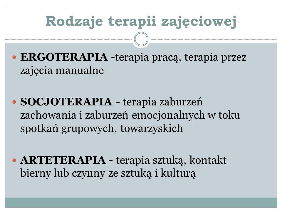 Rodzaje terapii zajęciowej ERGOTERAPIA -terapia pracą, terapia przez zajęcia manualne SOCJOTERAPIA - terapia zaburzeń zachowania i zaburzeń emocjonaln