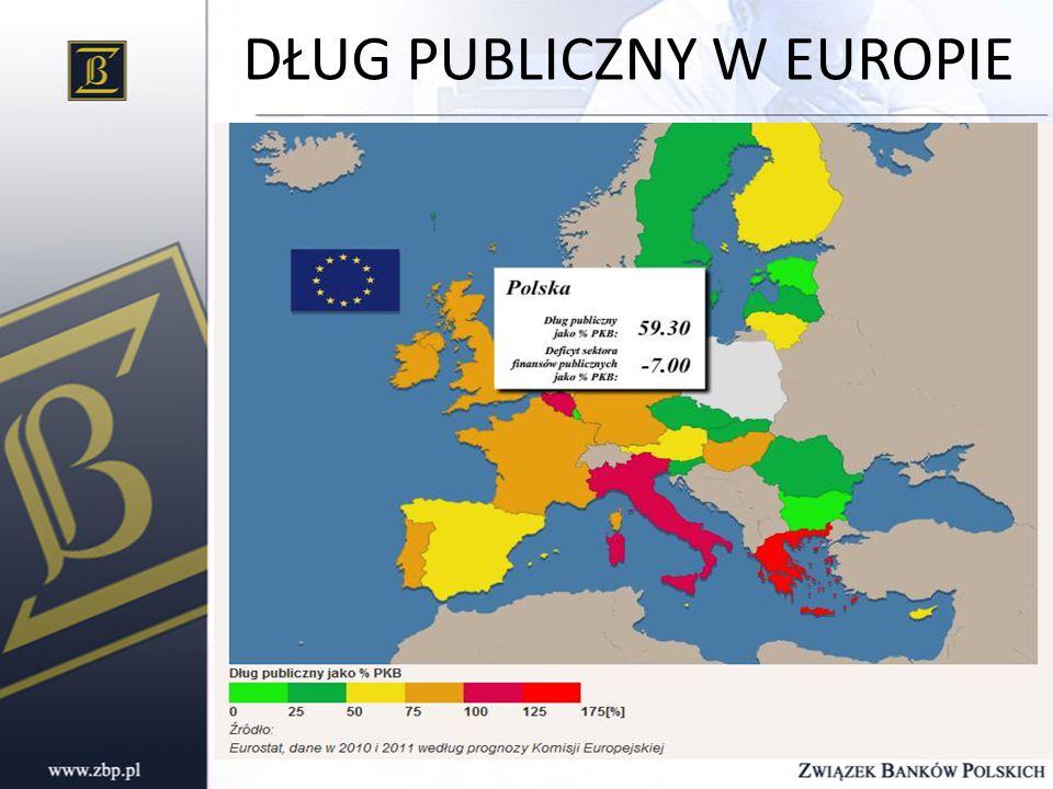 DŁUG PUBLICZNY W EUROPIE
