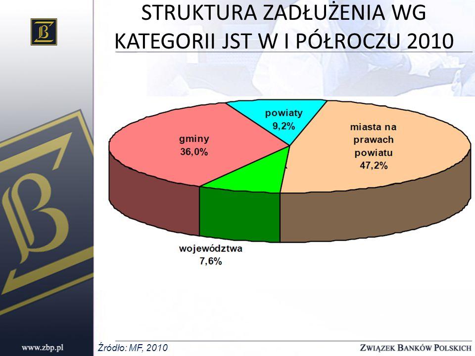 17 dane podane w procentach OPINIA PRZEDSIĘBIORCÓW NT.