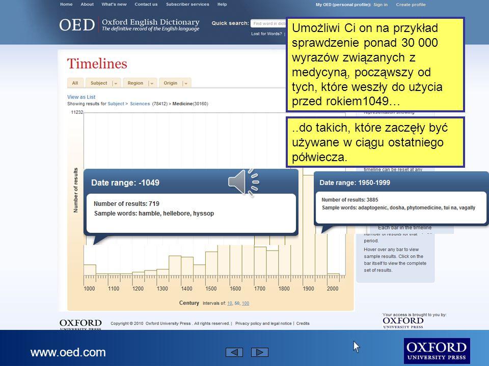 www.oed.com Dodatkową pomoc stanowi wykres zawierający dane, na temat tego kiedy i jakie słowa w danej dziedzinie tematycznej weszły do użycia w języku angielskim.