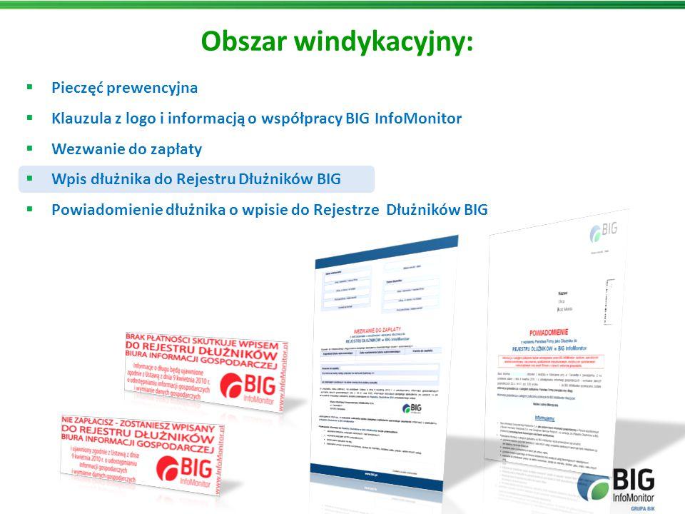 Obszar windykacyjny:  Pieczęć prewencyjna  Klauzula z logo i informacją o współpracy BIG InfoMonitor  Wezwanie do zapłaty  Wpis dłużnika do Rejest