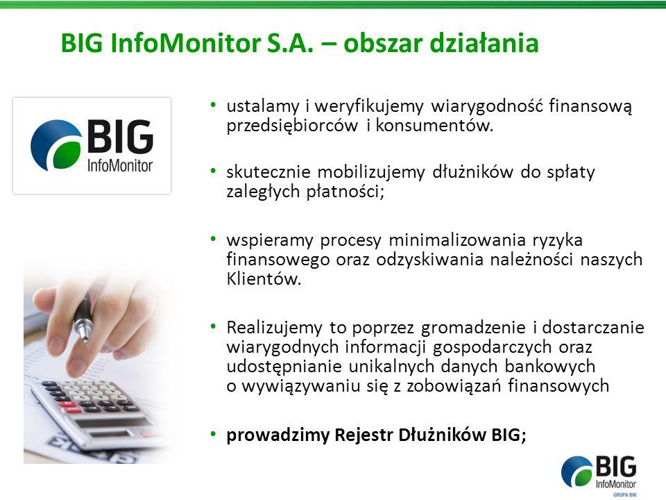 BIG InfoMonitor S.A. – obszar działania ustalamy i weryfikujemy wiarygodność finansową przedsiębiorców i konsumentów. skutecznie mobilizujemy dłużnikó