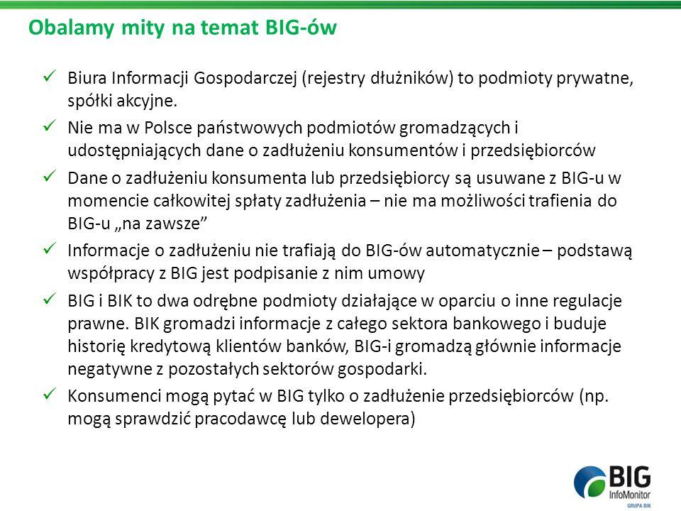 Obalamy mity na temat BIG-ów Biura Informacji Gospodarczej (rejestry dłużników) to podmioty prywatne, spółki akcyjne. Nie ma w Polsce państwowych podm