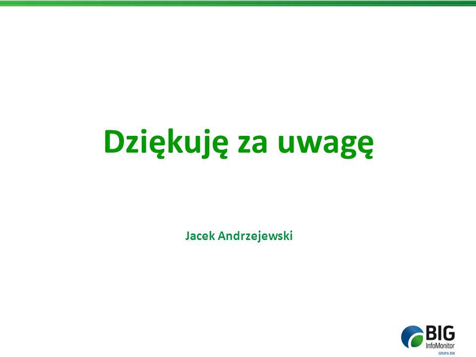 Dziękuję za uwagę Jacek Andrzejewski