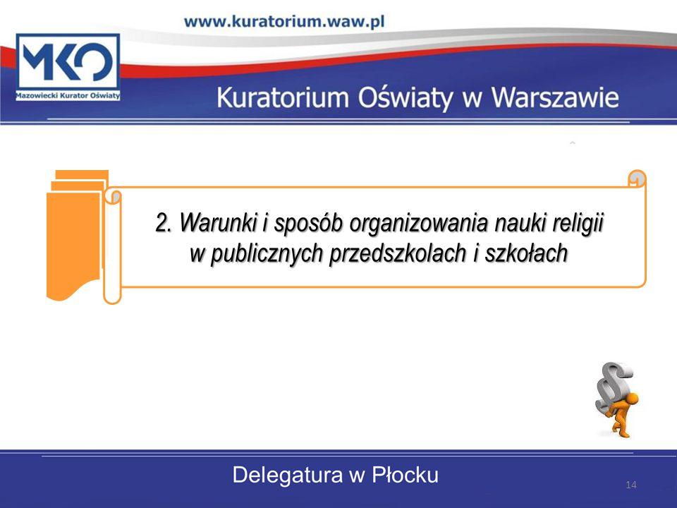 2. Warunki i sposób organizowania nauki religii w publicznych przedszkolach i szkołach 14