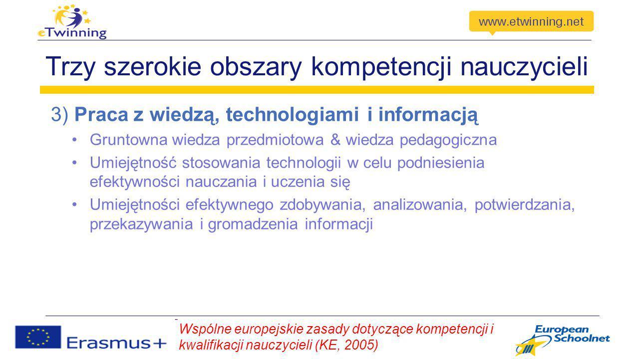 Trzy szerokie obszary kompetencji nauczycieli 3) Praca z wiedzą, technologiami i informacją Gruntowna wiedza przedmiotowa & wiedza pedagogiczna Umiejętność stosowania technologii w celu podniesienia efektywności nauczania i uczenia się Umiejętności efektywnego zdobywania, analizowania, potwierdzania, przekazywania i gromadzenia informacji Wspólne europejskie zasady dotyczące kompetencji i kwalifikacji nauczycieli (KE, 2005)