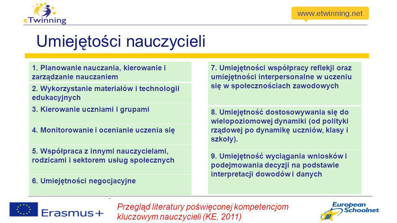 Umiejętości nauczycieli 1. Planowanie nauczania, kierowanie i zarządzanie nauczaniem 2. Wykorzystanie materiałów i technologii edukacyjnych 3. Kierowa