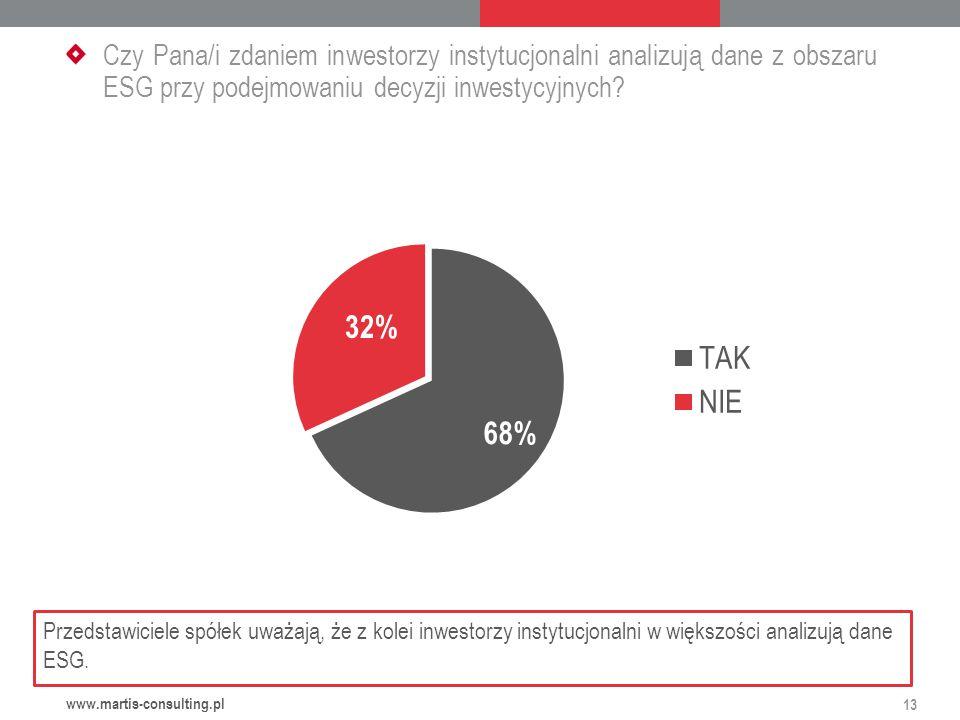 Czy Pana/i zdaniem inwestorzy instytucjonalni analizują dane z obszaru ESG przy podejmowaniu decyzji inwestycyjnych.