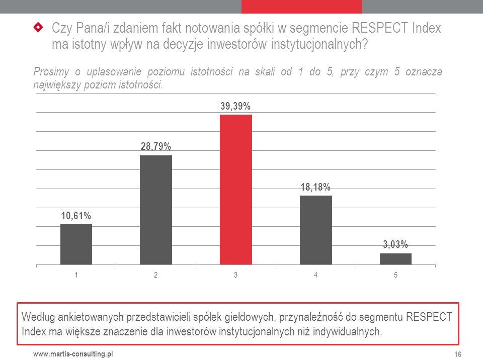 Czy Pana/i zdaniem fakt notowania spółki w segmencie RESPECT Index ma istotny wpływ na decyzje inwestorów instytucjonalnych.