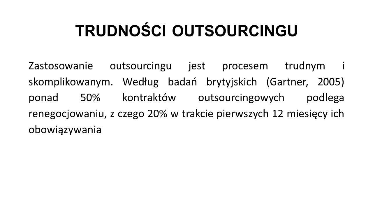 TRUDNOŚCI OUTSOURCINGU Zastosowanie outsourcingu jest procesem trudnym i skomplikowanym. Według badań brytyjskich (Gartner, 2005) ponad 50% kontraktów