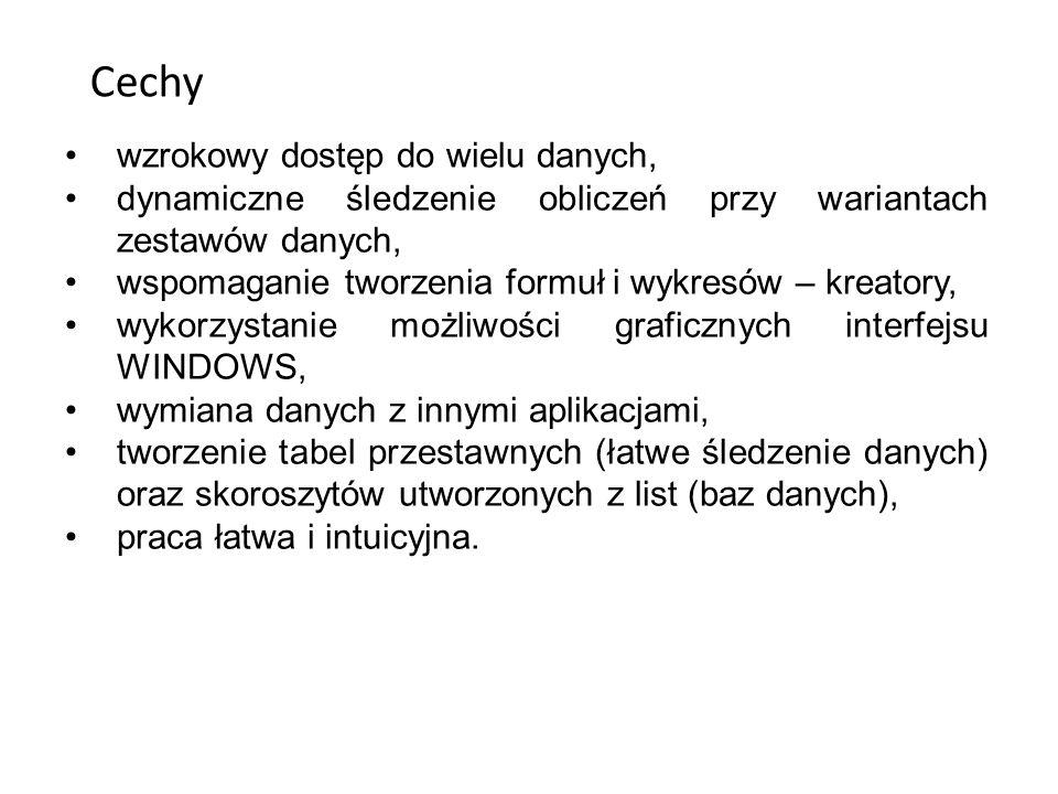 OBIEKTY - dane dana  (nazwa danej, wartość danej) deklaracje, definicje- opisy obiektów instrukcje - czynności na obiektach Program - algorytm zapisany w języku programowania