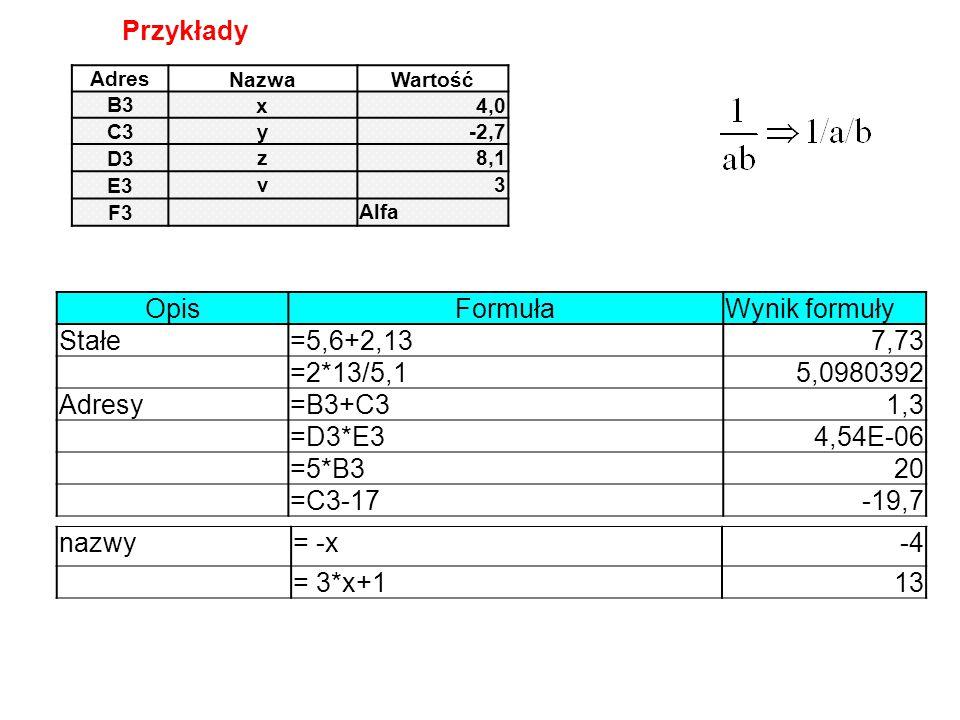 Przykłady Adres NazwaWartość B3 x4,0 C3 y-2,7 D3 z8,1 E3 v3 F3 Alfa OpisFormułaWynik formuły Stałe=5,6+2,137,73 =2*13/5,15,0980392 Adresy=B3+C31,3 =D3