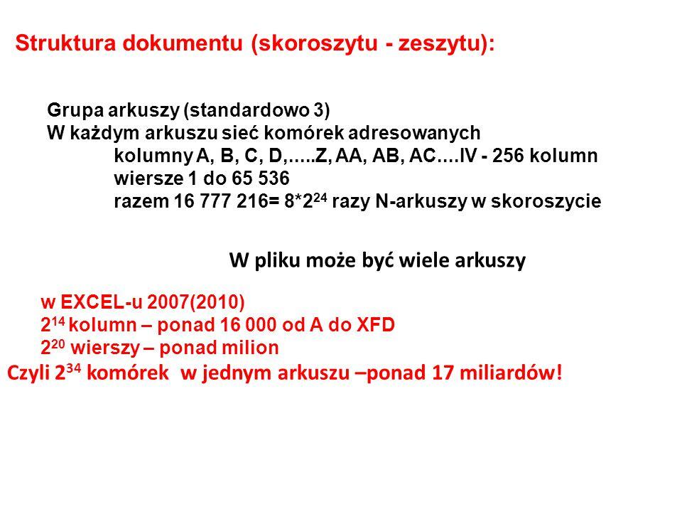 Struktura dokumentu (skoroszytu - zeszytu): w EXCEL-u 2007(2010) 2 14 kolumn – ponad 16 000 od A do XFD 2 20 wierszy – ponad milion Czyli 2 34 komórek