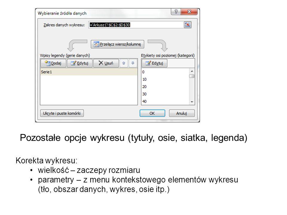Pozostałe opcje wykresu (tytuły, osie, siatka, legenda) Korekta wykresu: wielkość – zaczepy rozmiaru parametry – z menu kontekstowego elementów wykres