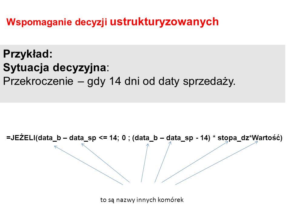 Przykład: Sytuacja decyzyjna: Przekroczenie – gdy 14 dni od daty sprzedaży. Wspomaganie decyzji ustrukturyzowanych =JEŻELI(data_b – data_sp <= 14; 0 ;
