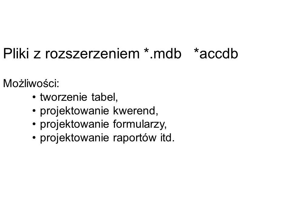 Pliki z rozszerzeniem *.mdb *accdb Możliwości: tworzenie tabel, projektowanie kwerend, projektowanie formularzy, projektowanie raportów itd.