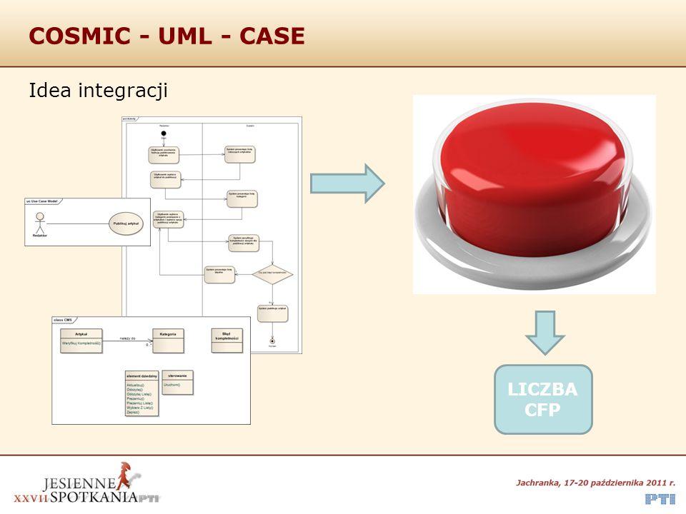 COSMIC - UML - CASE Idea integracji LICZBA CFP