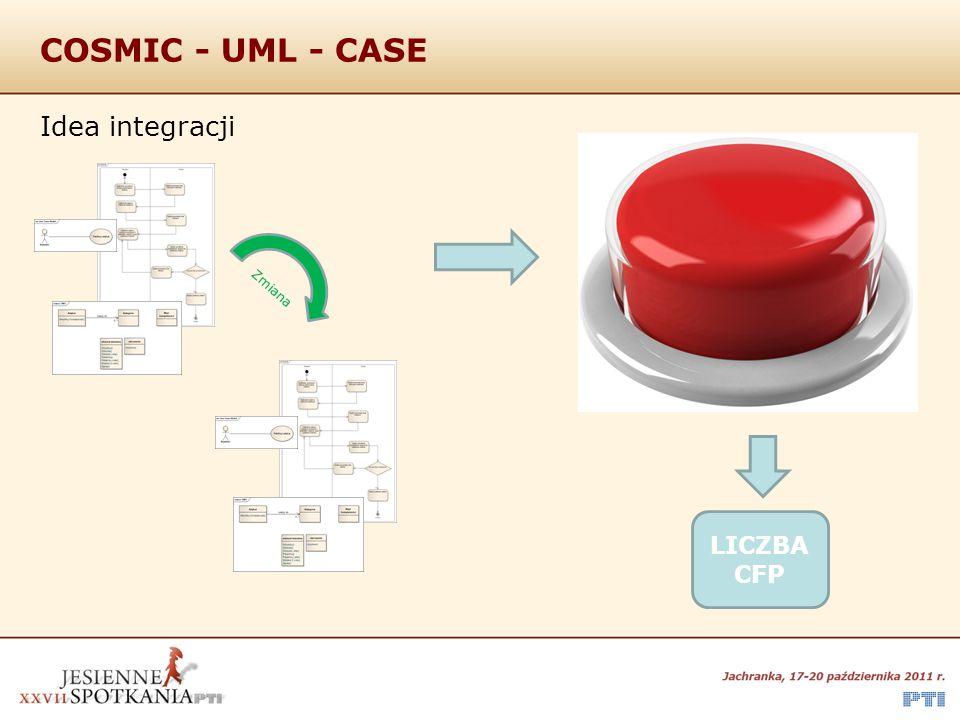 COSMIC - UML - CASE Idea integracji LICZBA CFP Zmiana
