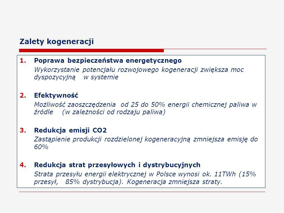 Zalety kogeneracji 1.Poprawa bezpieczeństwa energetycznego Wykorzystanie potencjału rozwojowego kogeneracji zwiększa moc dyspozycyjną w systemie 2.Efektywność Możliwość zaoszczędzenia od 25 do 50% energii chemicznej paliwa w źródle (w zależności od rodzaju paliwa) 3.Redukcja emisji CO2 Zastąpienie produkcji rozdzielonej kogeneracyjną zmniejsza emisję do 60% 4.Redukcja strat przesyłowych i dystrybucyjnych Strata przesyłu energii elektrycznej w Polsce wynosi ok.
