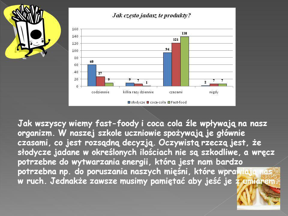 Jak wszyscy wiemy fast-foody i coca cola źle wpływają na nasz organizm. W naszej szkole uczniowie spożywają je głównie czasami, co jest rozsądną decyz