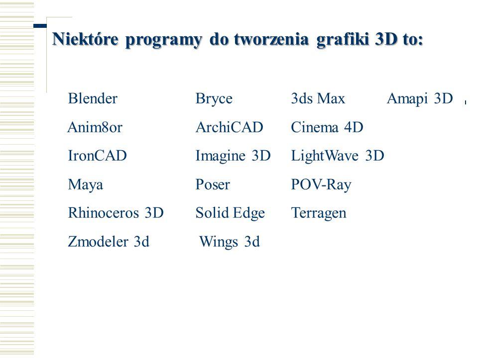 Niektóre programy do tworzenia grafiki 3D to: Blender Bryce 3ds Max Amapi 3D Anim8or ArchiCAD Cinema 4D IronCAD Imagine 3D LightWave 3D Maya Poser POV